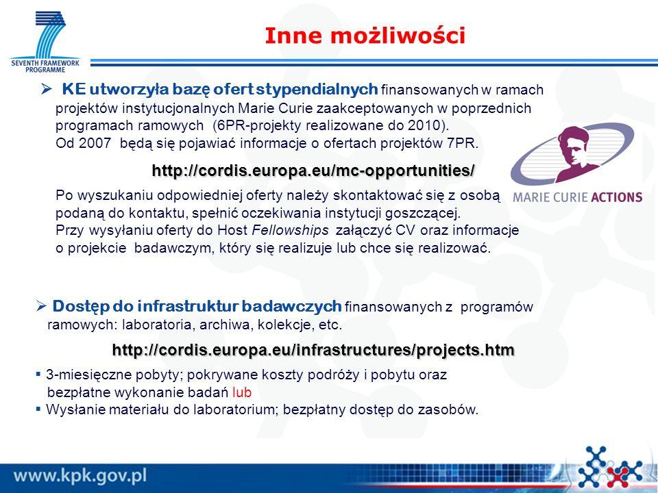 Inne możliwości KE utworzy ł a baz ę ofert stypendialnych finansowanych w ramach projektów instytucjonalnych Marie Curie zaakceptowanych w poprzednich programach ramowych (6PR-projekty realizowane do 2010).