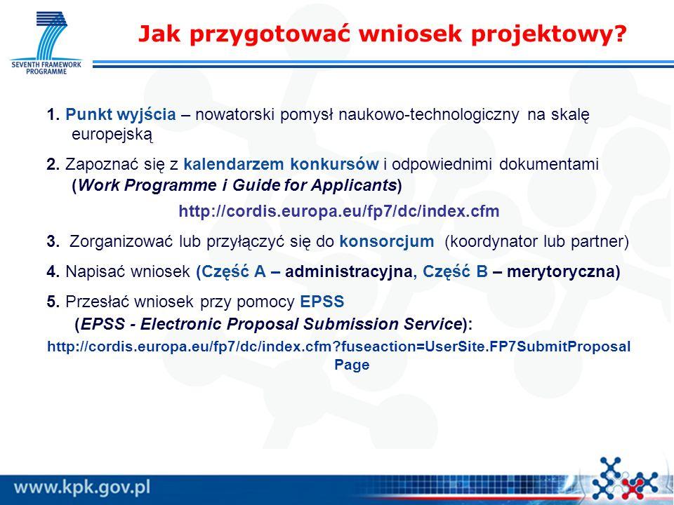 Jak przygotować wniosek projektowy? 1. Punkt wyjścia – nowatorski pomysł naukowo-technologiczny na skalę europejską 2. Zapoznać się z kalendarzem konk