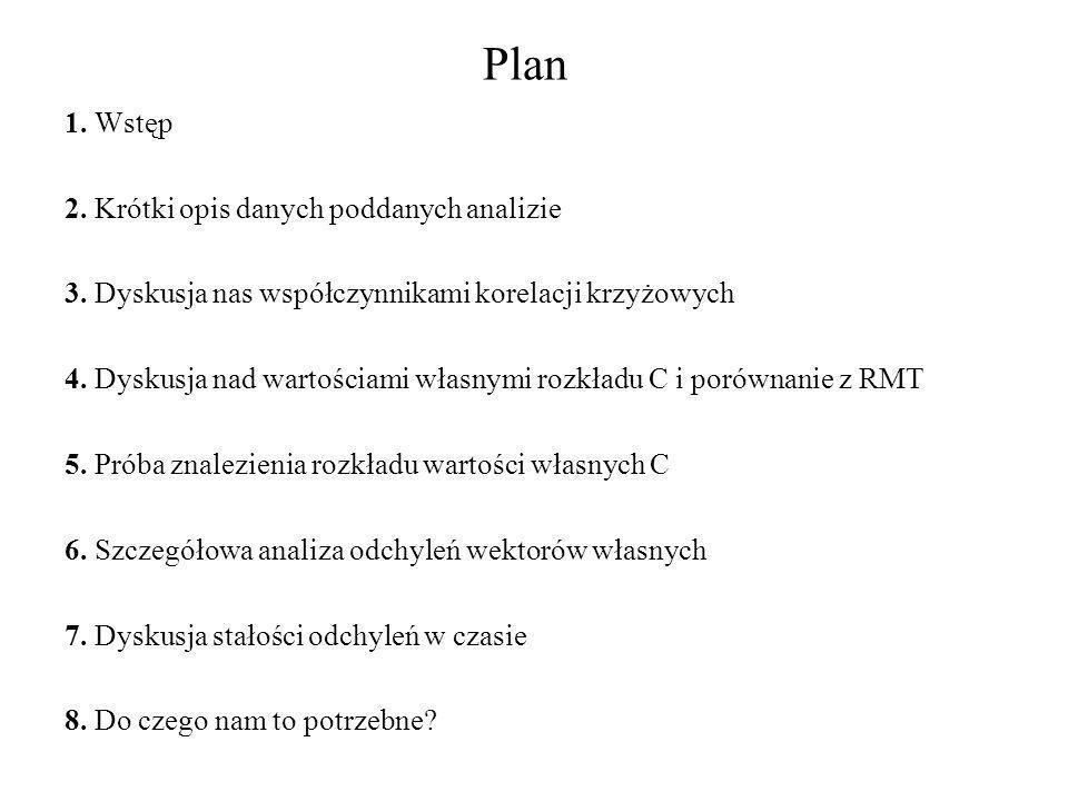 Plan 1. Wstęp 2. Krótki opis danych poddanych analizie 3.