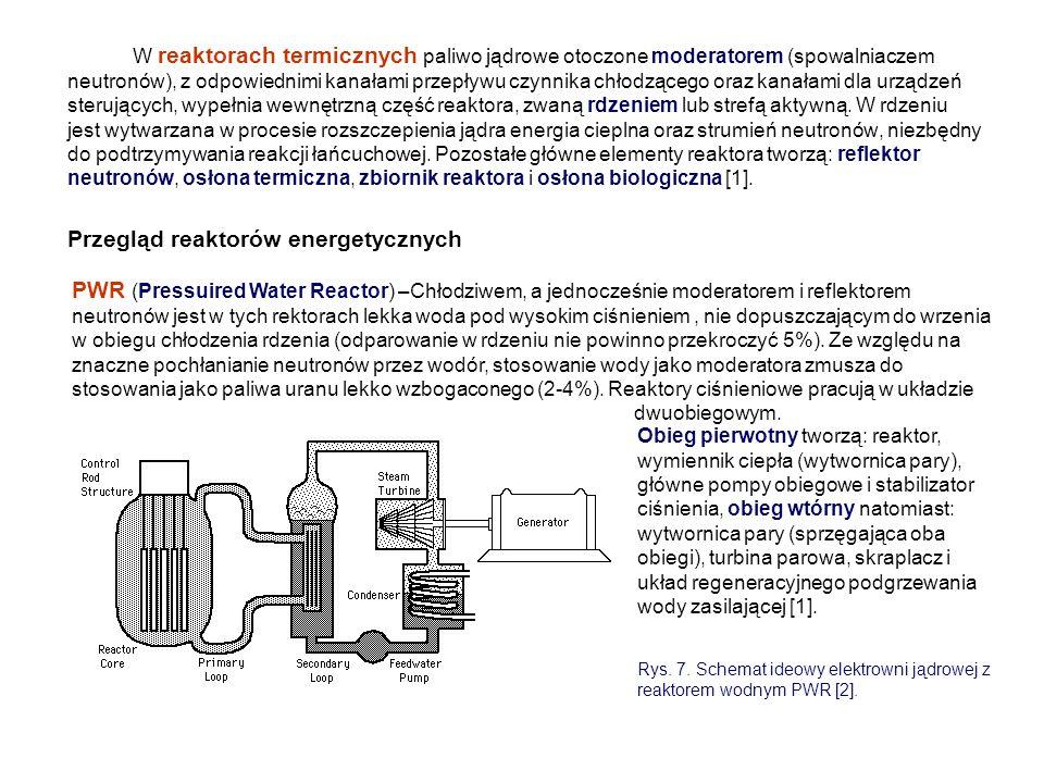 W reaktorach termicznych paliwo jądrowe otoczone moderatorem (spowalniaczem neutronów), z odpowiednimi kanałami przepływu czynnika chłodzącego oraz ka