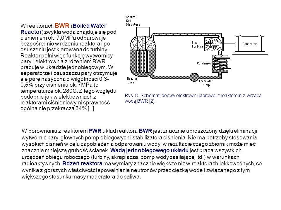 W reaktorach BWR (Boiled Water Reactor) zwykła woda znajduje się pod ciśnieniem ok. 7,0MPa odparowuje bezpośrednio w rdzeniu reaktora i po osuszeniu j