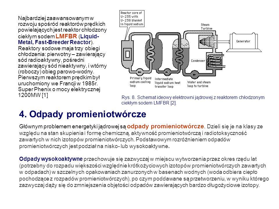 Najbardziej zaawansowanym w rozwoju spośród reaktorów prędkich powielających jest reaktor chłodzony ciekłym sodem LMFBR (Liquid- Metal, Fast-Breeder R