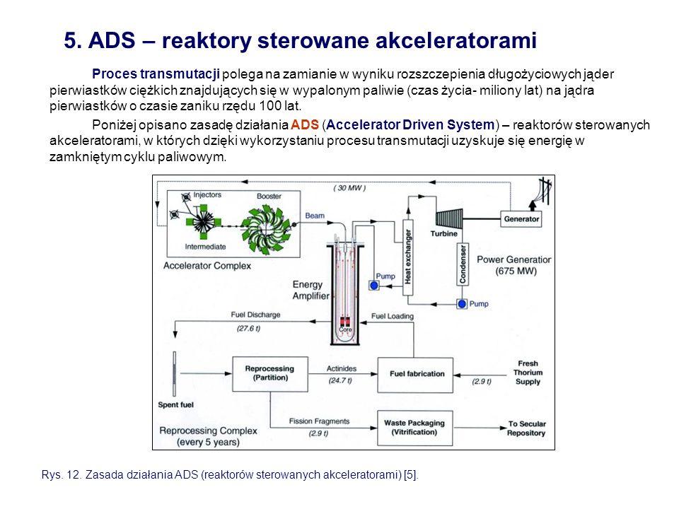 5. ADS – reaktory sterowane akceleratorami Proces transmutacji polega na zamianie w wyniku rozszczepienia długożyciowych jąder pierwiastków ciężkich z