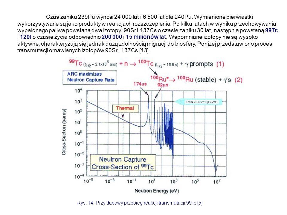 Rys. 14. Przykładowy przebieg reakcji transmutacji 99Tc [5]. Czas zaniku 239Pu wynosi 24 000 lat i 6 500 lat dla 240Pu. Wymienione pierwiastki wykorzy
