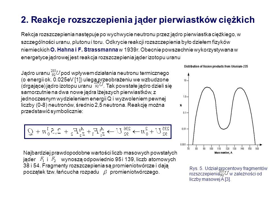 2. Reakcje rozszczepienia jąder pierwiastków ciężkich Rekcja rozszczepienia następuje po wychwycie neutronu przez jądro pierwiastka ciężkiego, w szcze