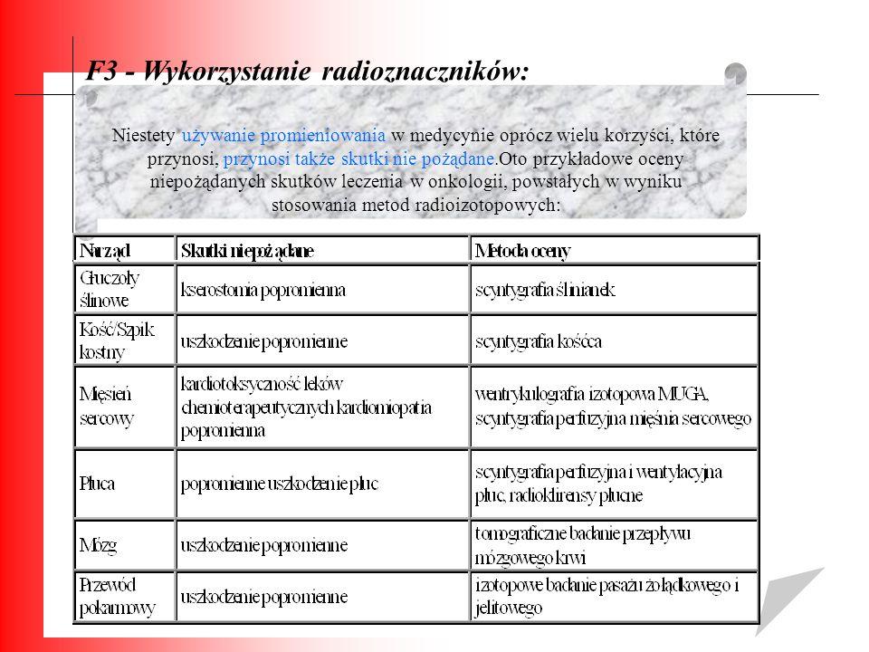 F3 - Wykorzystanie radioznaczników: Niestety używanie promieniowania w medycynie oprócz wielu korzyści, które przynosi, przynosi także skutki nie pożą