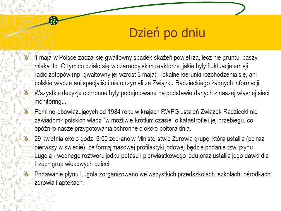 Dzień po dniu 1 maja w Polsce zaczął się gwałtowny spadek skażeń powietrza, lecz nie gruntu, paszy, mleka itd. O tym co działo się w czarnobylskim rea