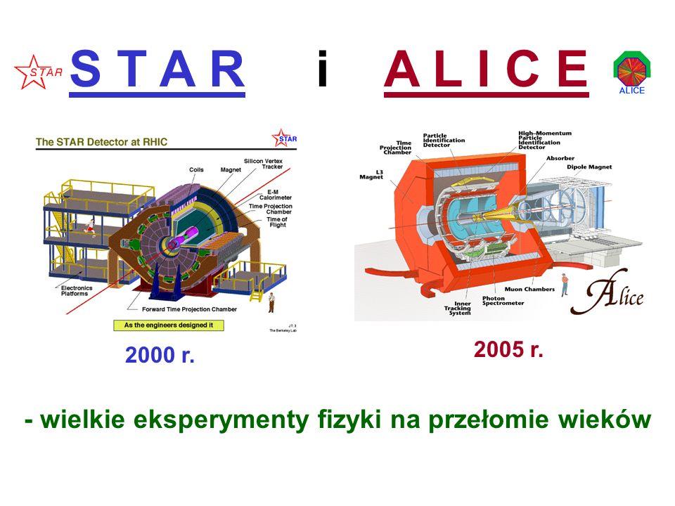 S T A R i A L I C E - wielkie eksperymenty fizyki na przełomie wieków 2000 r. 2005 r.