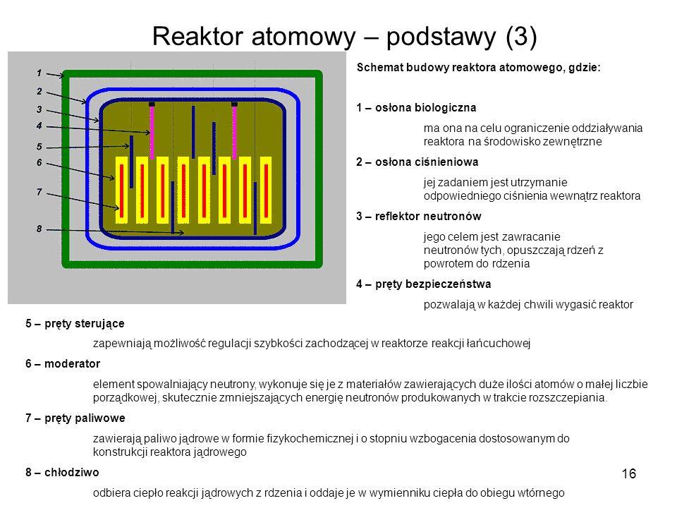 16 Reaktor atomowy – podstawy (3) Schemat budowy reaktora atomowego, gdzie: 1 – osłona biologiczna ma ona na celu ograniczenie oddziaływania reaktora