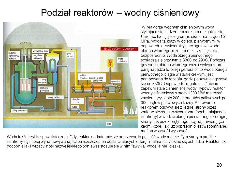 20 Podział reaktorów – wodny ciśnieniowy W reaktorze wodnym ciśnieniowym woda stykająca się z rdzeniem reaktora nie gotuje się. Uniemożliwia jej to og