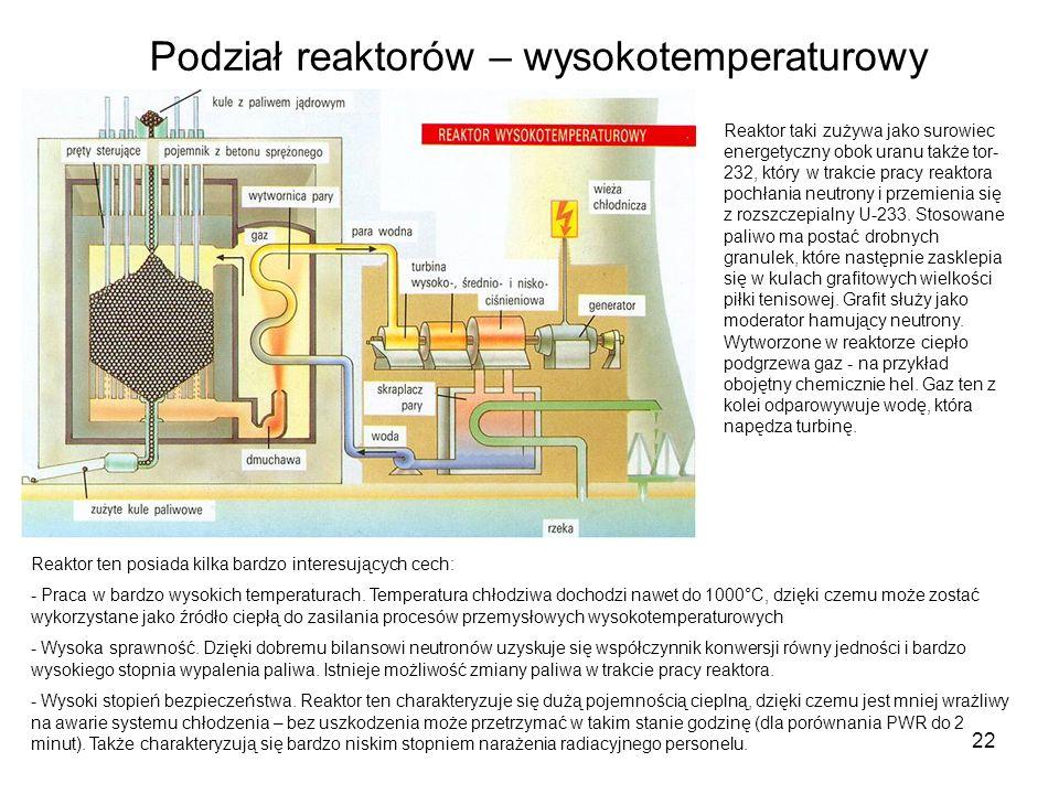 22 Podział reaktorów – wysokotemperaturowy Reaktor taki zużywa jako surowiec energetyczny obok uranu także tor- 232, który w trakcie pracy reaktora po
