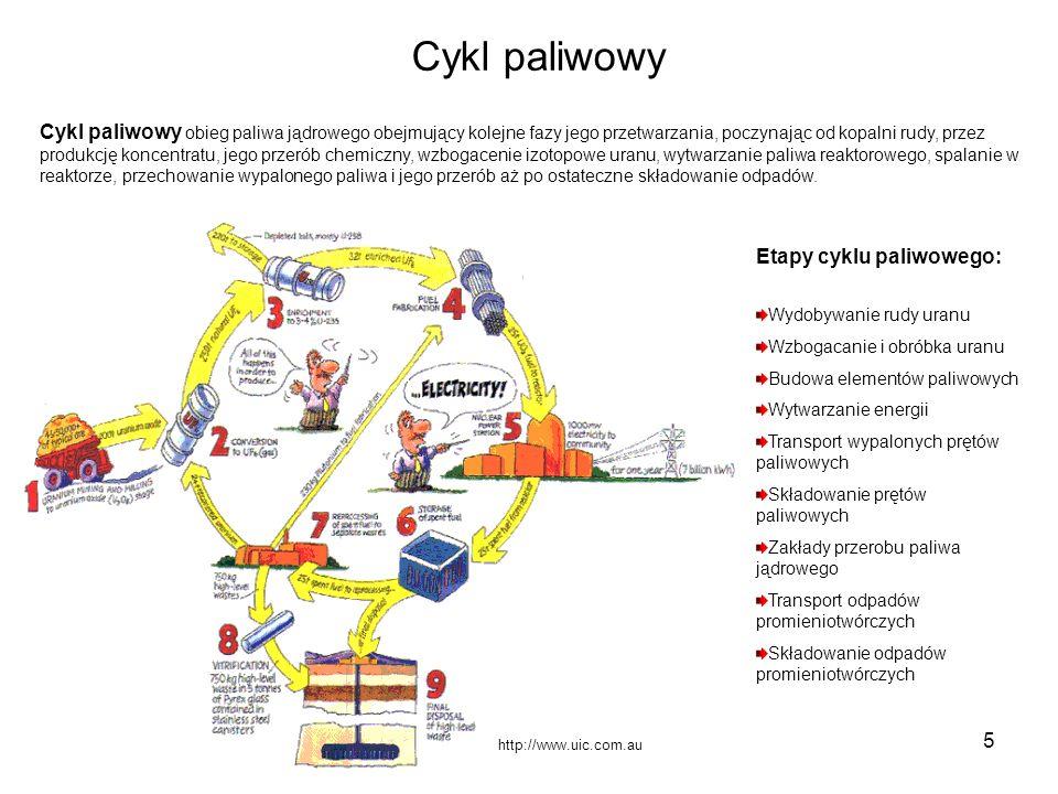 5 Cykl paliwowy Cykl paliwowy obieg paliwa jądrowego obejmujący kolejne fazy jego przetwarzania, poczynając od kopalni rudy, przez produkcję koncentra