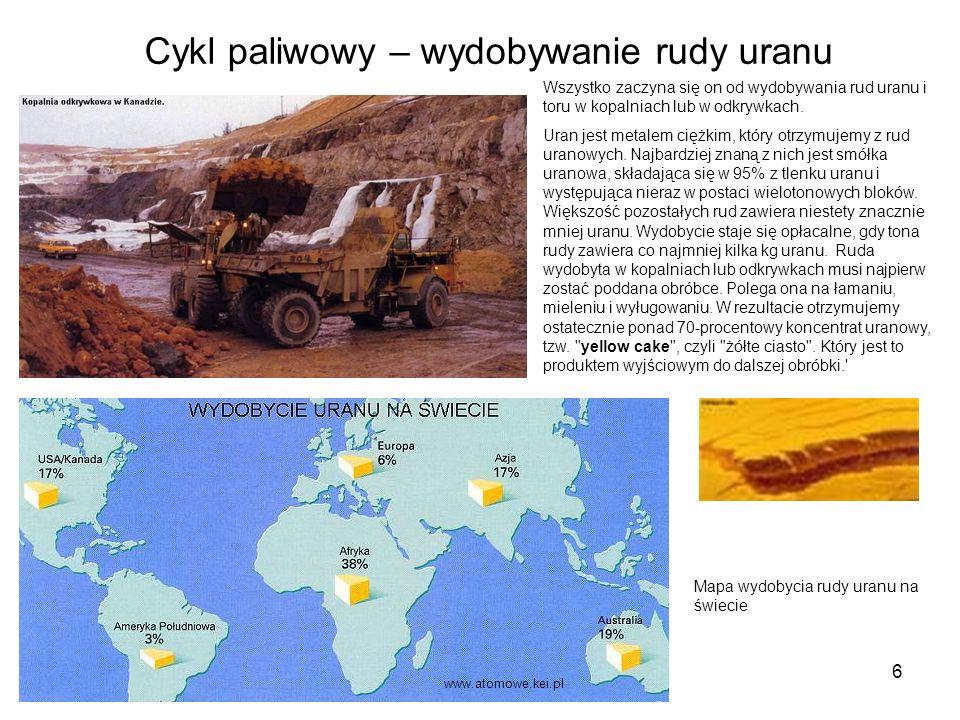 6 Cykl paliwowy – wydobywanie rudy uranu Wszystko zaczyna się on od wydobywania rud uranu i toru w kopalniach lub w odkrywkach. Uran jest metalem cięż