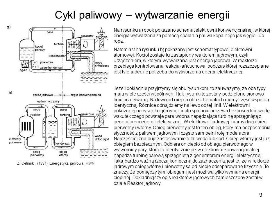 9 Cykl paliwowy – wytwarzanie energii Na rysunku a) obok pokazano schemat elektrowni konwencjonalnej, w której energia wytwarzana za pomocą spalania p