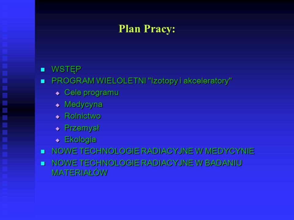 Plan Pracy: WSTĘP WSTĘP PROGRAM WIELOLETNI ''Izotopy i akceleratory'' PROGRAM WIELOLETNI ''Izotopy i akceleratory'' Cele programu Cele programu Medycy
