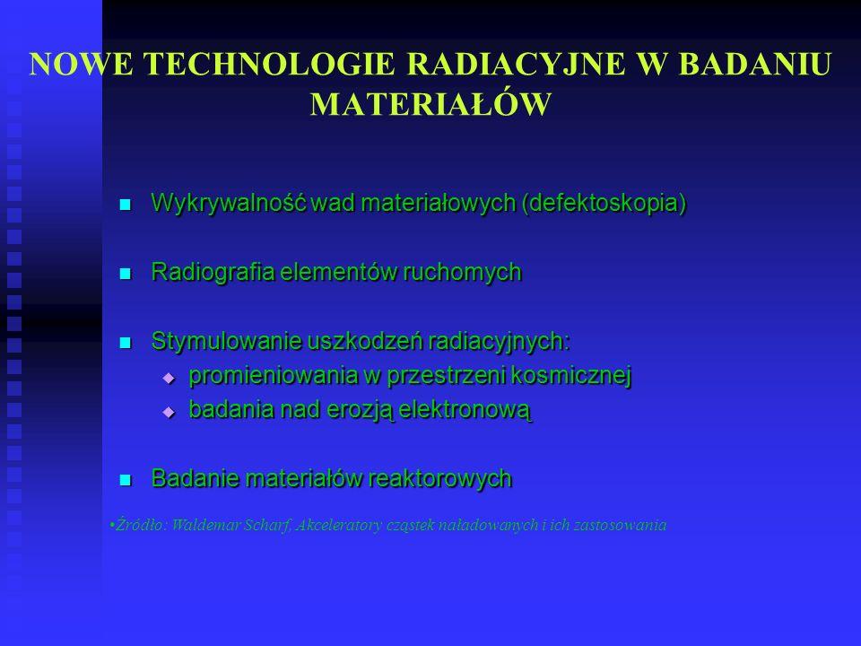NOWE TECHNOLOGIE RADIACYJNE W BADANIU MATERIAŁÓW Wykrywalność wad materiałowych (defektoskopia) Wykrywalność wad materiałowych (defektoskopia) Radiogr