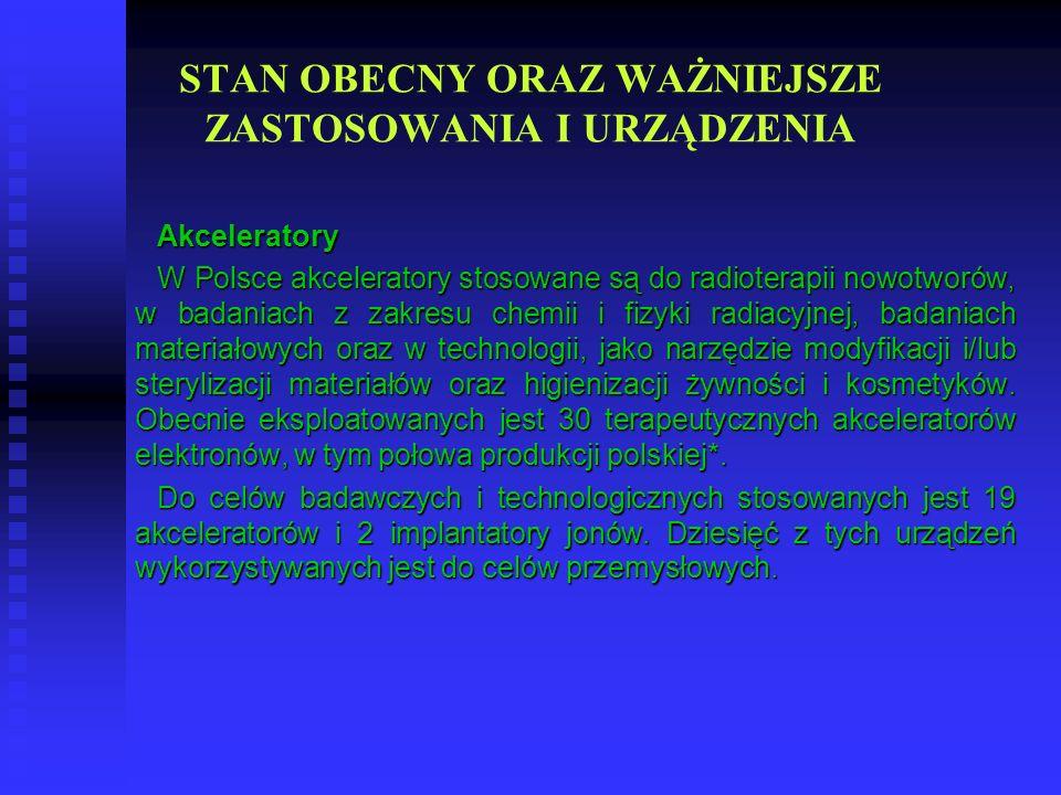 STAN OBECNY ORAZ WAŻNIEJSZE ZASTOSOWANIA I URZĄDZENIAAkceleratory W Polsce akceleratory stosowane są do radioterapii nowotworów, w badaniach z zakresu
