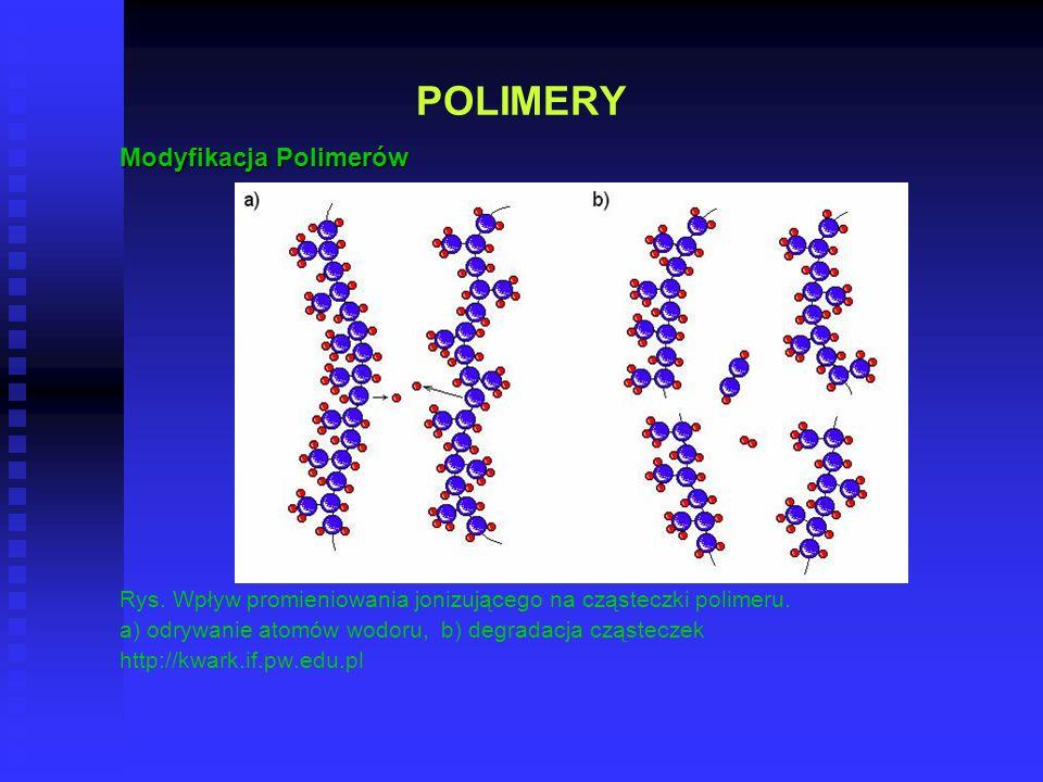 POLIMERY Modyfikacja Polimerów Rys. Wpływ promieniowania jonizującego na cząsteczki polimeru. a) odrywanie atomów wodoru, b) degradacja cząsteczek htt