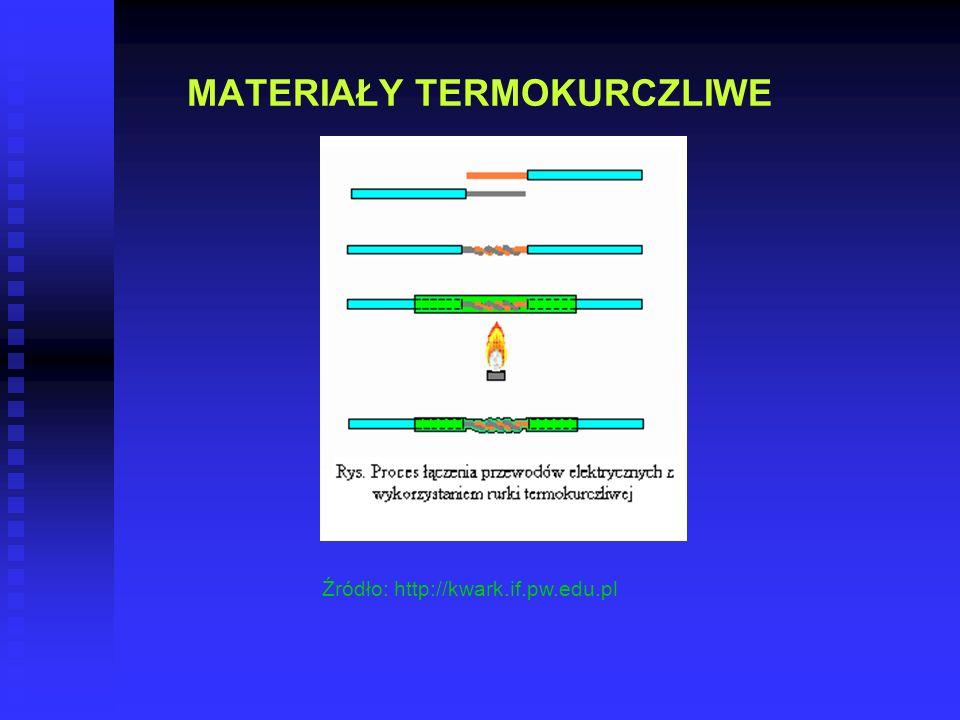 MATERIAŁY TERMOKURCZLIWE Źródło: http://kwark.if.pw.edu.pl