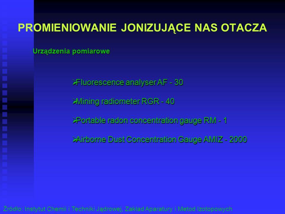 PROMIENIOWANIE JONIZUJĄCE NAS OTACZA Urządzenia pomiarowe Fluorescence analyser AF - 30 Fluorescence analyser AF - 30 Mining radiometer RGR - 40 Minin