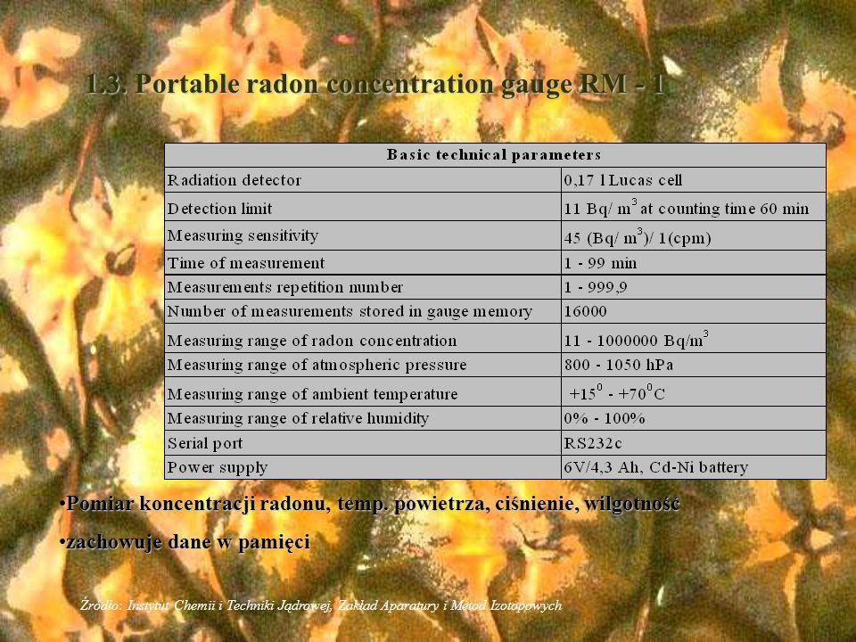 Źródło: Instytut Chemii i Techniki Jądrowej, Zakład Aparatury i Metod Izotopowych Posiada certyfikat jakości wg polskiej sygnatury Gx- 195/95Posiada certyfikat jakości wg polskiej sygnatury Gx- 195/95 wykorzystuje promieniowanie alfawykorzystuje promieniowanie alfa rejestruje obecność: RaA (Po- 218), RaB (Pb- 214), RaC (RaC) (Bi- 214)rejestruje obecność: RaA (Po- 218), RaB (Pb- 214), RaC (RaC) (Bi- 214) wbudowany mikroprocesor pozwala na rejestracje i przechowywanie danych w pamięciwbudowany mikroprocesor pozwala na rejestracje i przechowywanie danych w pamięci serial port RS232Cserial port RS232C 1.2.
