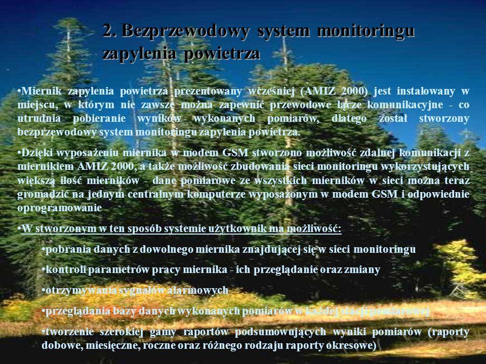 Źródło: Instytut Chemii i Techniki Jądrowej, Zakład Aparatury i Metod Izotopowych 1.4.