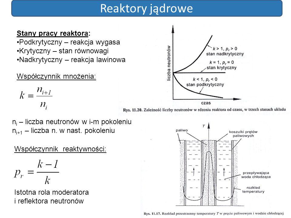 Stany pracy reaktora: Podkrytyczny – reakcja wygasa Krytyczny – stan równowagi Nadkrytyczny – reakcja lawinowa Współczynnik mnożenia: n i – liczba neu