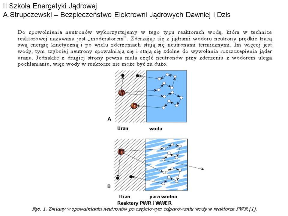 II Szkoła Energetyki Jądrowej A.Strupczewski – Bezpieczeństwo Elektrowni Jądrowych Dawniej i Dzis