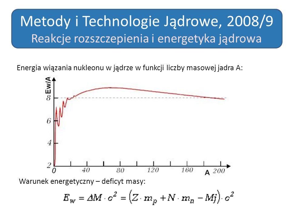 Energia wiązania nukleonu w jądrze w funkcji liczby masowej jadra A: Metody i Technologie Jądrowe, 2008/9 Reakcje rozszczepienia i energetyka jądrowa