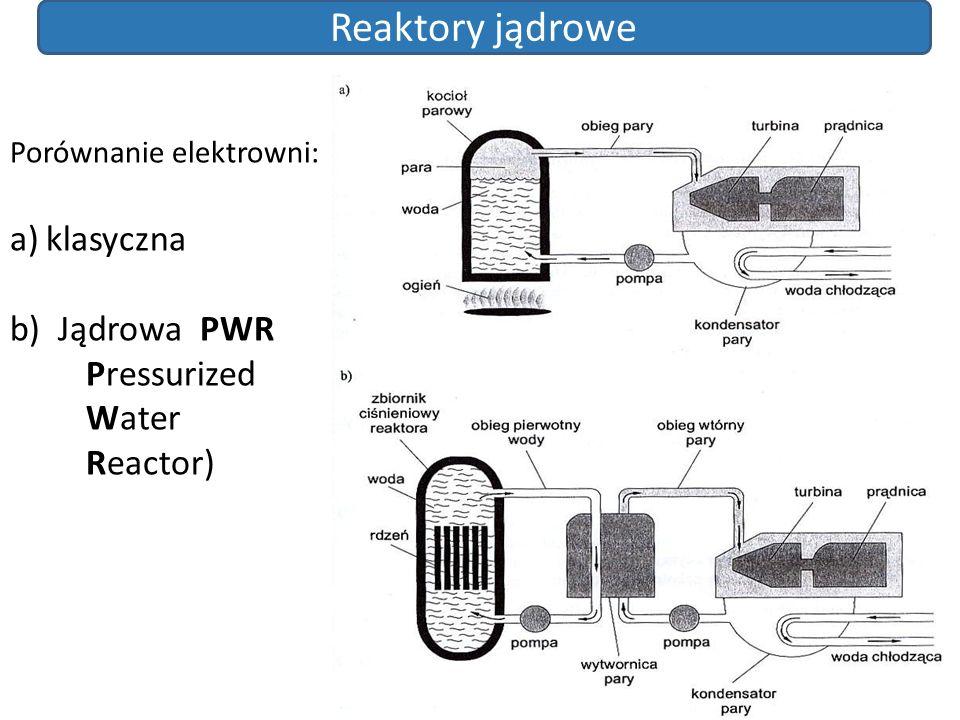 Porównanie elektrowni: a)klasyczna b)Jądrowa PWR Pressurized Water Reactor) Reaktory jądrowe