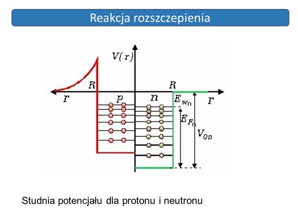 Reaktory jądrowe Wartość współczynnika k zależy od: Stopnia wzbogacenia paliwa Stosunku ilości moderatora do ilości paliwa Geometrii rdzenia reaktora Rodzaju moderatora i chłodziwa Zależność k od temperatury: PWR -Zmniejszenie przekroju czynnego na absorpcje neutronów w wodzie - p r rośnie -Zmniejszenie gęstości wody – p r maleje (efekt dominujący) -Wzrost temperatury => zmniejszenie reaktywności -(ujemne temperaturowe sprzężenie zwrotne) RBMK Zmniejszenie przekroju czynnego na absorpcje neutronów w wodzie - p r rośnie Zwiekszenie strumienia neutronów spowalnianych w graficie - p r rośnie -Wzrost temperatury => zwiększenie reaktywności (dodatnie temperaturowe sprzężenie zwrotne)