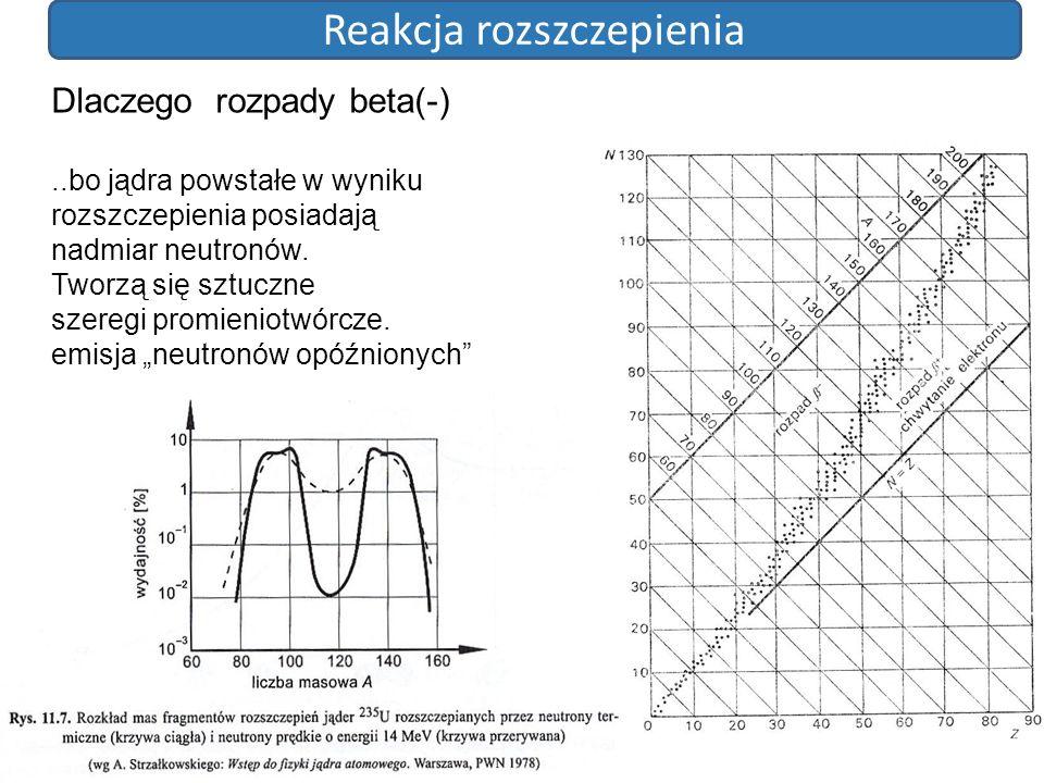 Mechanizm awarii w Czarnobylu W reaktorze RBMK grafit pracuje w bardzo wysokiej temperaturze (ok.