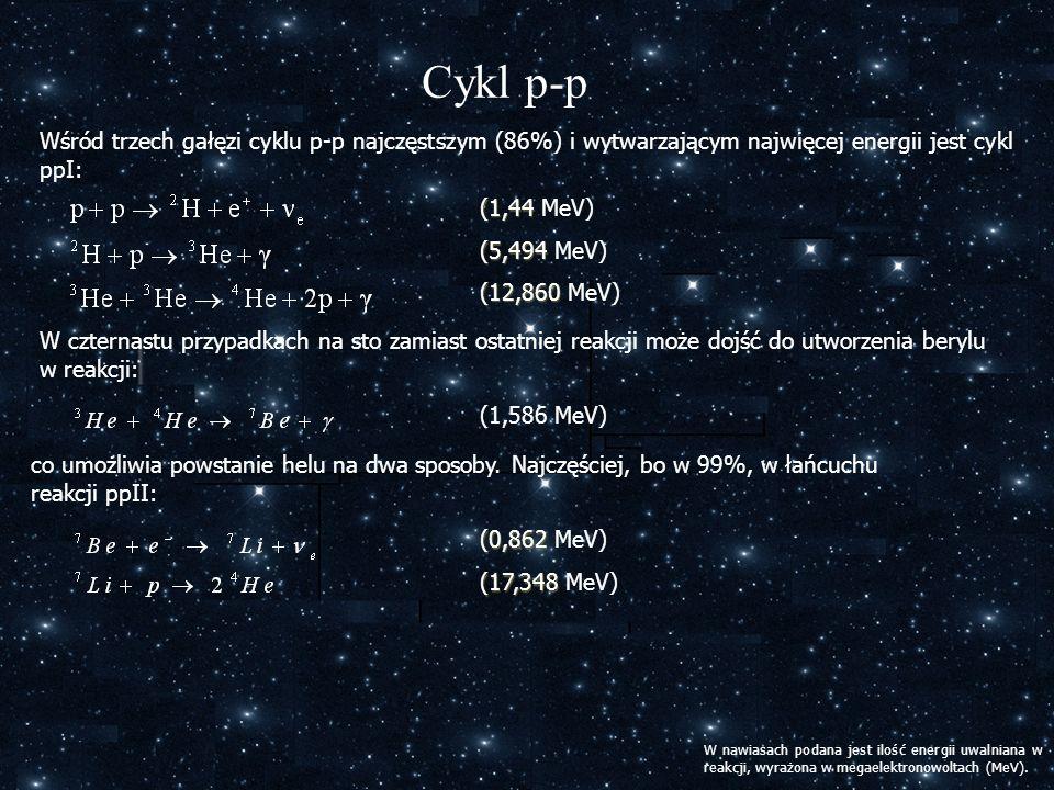 Cykl p-p Wśród trzech gałęzi cyklu p-p najczęstszym (86%) i wytwarzającym najwięcej energii jest cykl ppI: (1,44 (1,44 MeV) (5,494 (5,494 MeV) (12,860