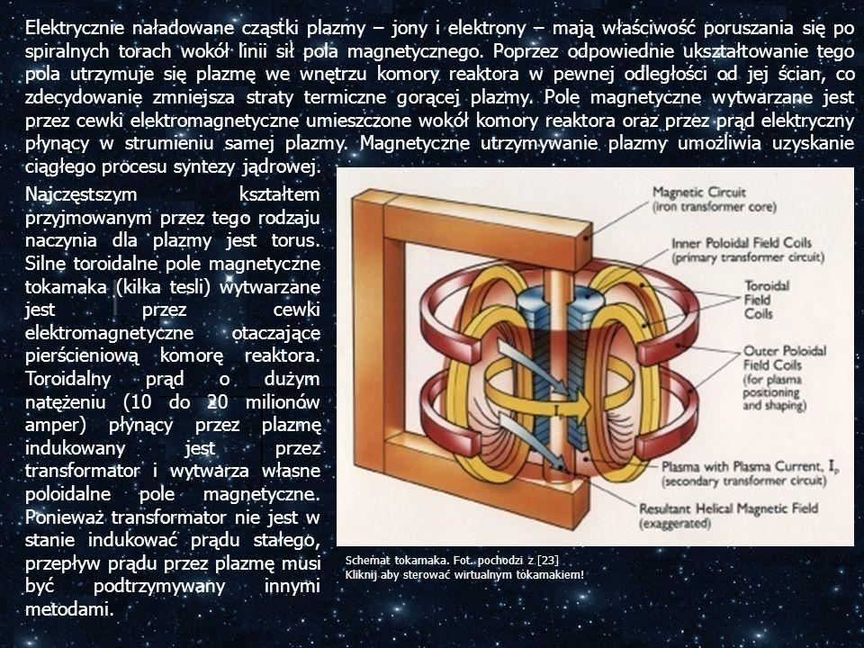 Elektrycznie naładowane cząstki plazmy – jony i elektrony – mają właściwość poruszania się po spiralnych torach wokół linii sił pola magnetycznego. Po