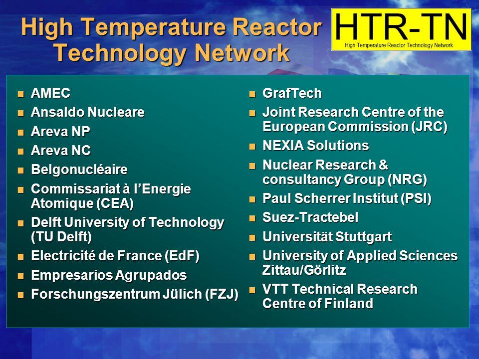 High Temperature Reactor Technology Network AMEC AMEC Ansaldo Nucleare Ansaldo Nucleare Areva NP Areva NP Areva NC Areva NC Belgonucléaire Belgonucléa
