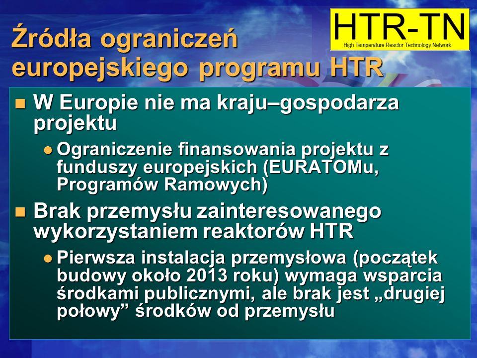 Źródła ograniczeń europejskiego programu HTR W Europie nie ma kraju–gospodarza projektu W Europie nie ma kraju–gospodarza projektu Ograniczenie finans
