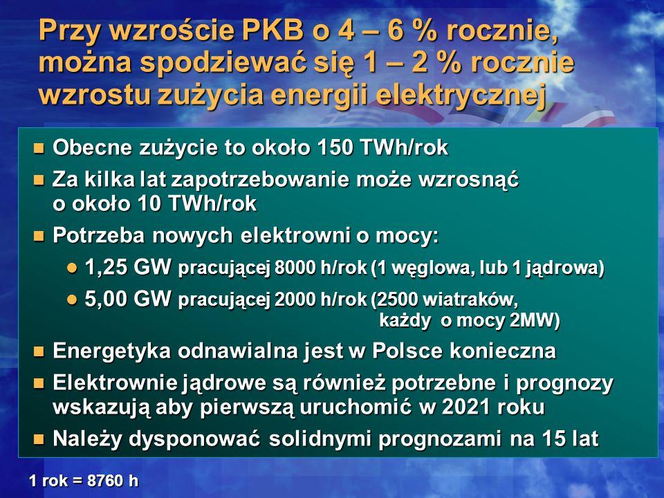Zwiększą efektywność elektrowni węglowych Zwiększą efektywność elektrowni węglowych Zmniejszą emisję CO2 Zmniejszą emisję CO2 Umożliwią produkcję paliw węglowodorowych z węgla przy ograniczonej emisji CO2 Umożliwią produkcję paliw węglowodorowych z węgla przy ograniczonej emisji CO2 Węgiel jest gwarantem dostaw energii elektrycznej w Polsce i dlatego jesteśmy szczególnie zainteresowani technologiami węglowymi, które: