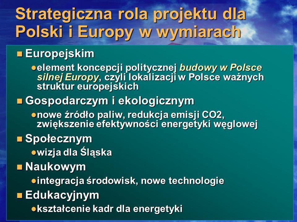 Europejskim Europejskim element koncepcji politycznej budowy w Polsce silnej Europy, czyli lokalizacji w Polsce ważnych struktur europejskich element