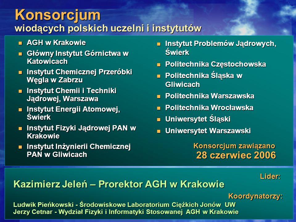 Konsorcjum wiodących polskich uczelni i instytutów AGH w Krakowie AGH w Krakowie Główny Instytut Górnictwa w Katowicach Główny Instytut Górnictwa w Ka