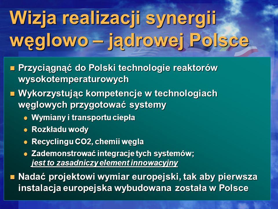 Wizja realizacji synergii węglowo – jądrowej Polsce Przyciągnąć do Polski technologie reaktorów wysokotemperaturowych Przyciągnąć do Polski technologi