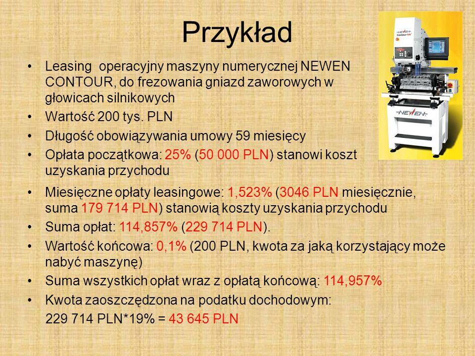 Przykład Leasing operacyjny maszyny numerycznej NEWEN CONTOUR, do frezowania gniazd zaworowych w głowicach silnikowych Wartość 200 tys. PLN Długość ob
