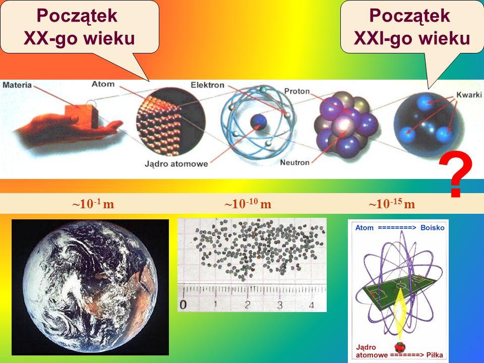 LHC – wyzwanie dla fizyki