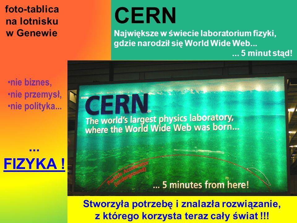Maj, 2008 – studenci Wydziału Fizyki PW na lotnisku w Genewie Przykład 2.
