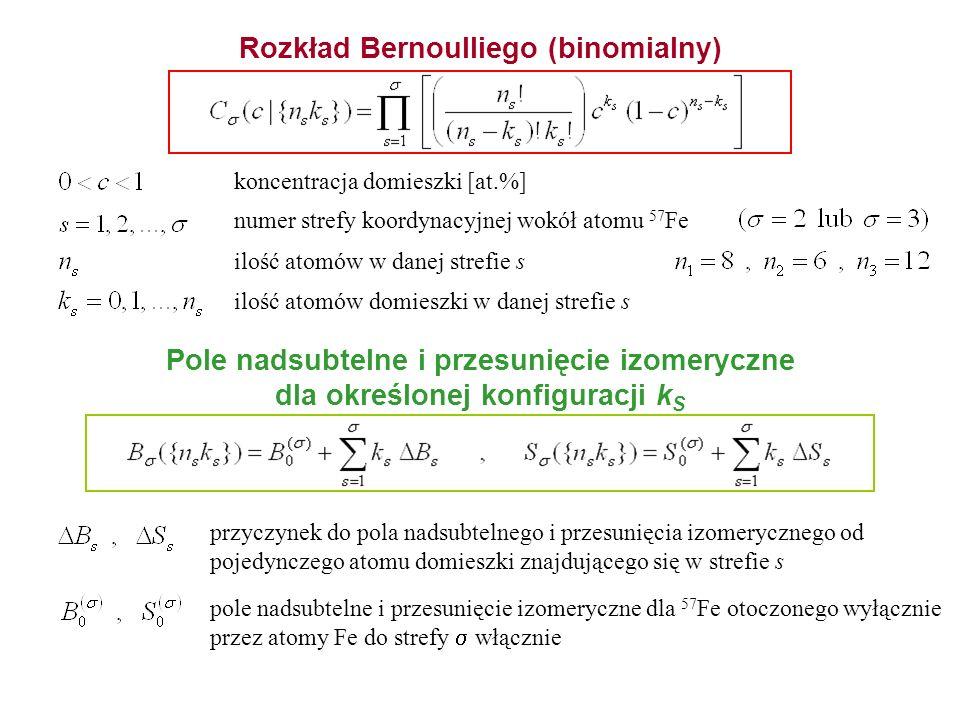 Rozkład Bernoulliego (binomialny) koncentracja domieszki [at.%] numer strefy koordynacyjnej wokół atomu 57 Fe ilość atomów w danej strefie s ilość ato