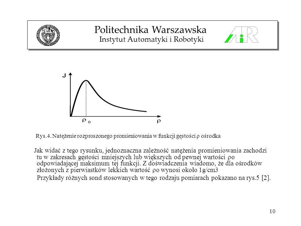 10 Rys.4. Natężenie rozproszonego promieniowania w funkcji gęstości ρ ośrodka Jak widać z tego rysunku, jednoznaczna zależność natężenia promieniowani