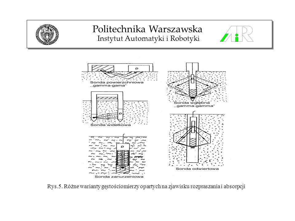 Politechnika Warszawska Instytut Automatyki i Robotyki Rys.5. Różne warianty gęstościomierzy opartych na zjawisku rozpraszania i absorpcji