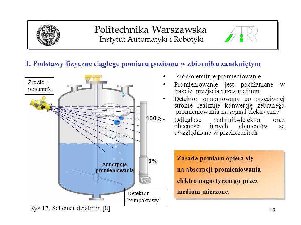 18 Źródło emituje promieniowanie Promieniowanie jest pochłaniane w trakcie przejścia przez medium Detektor zamontowany po przeciwnej stronie realizuje