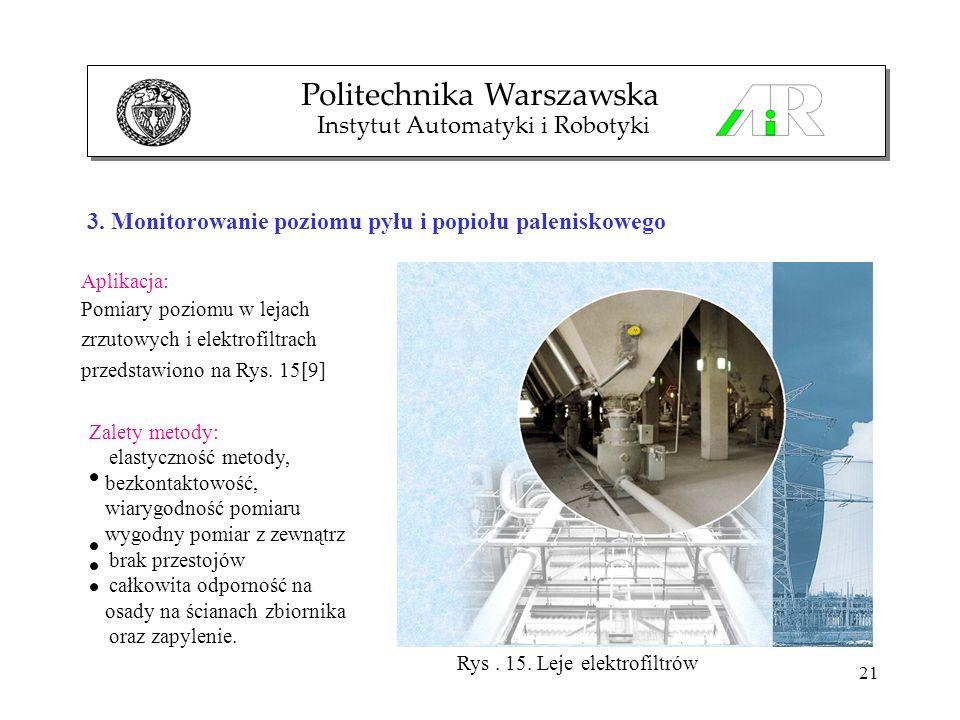 21 3. Monitorowanie poziomu pyłu i popiołu paleniskowego Politechnika Warszawska Instytut Automatyki i Robotyki Aplikacja: Pomiary poziomu w lejach zr