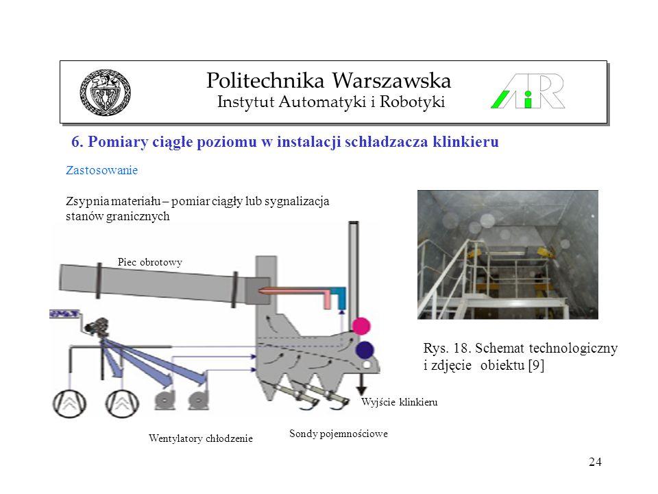 24 Politechnika Warszawska Instytut Automatyki i Robotyki Zastosowanie Zsypnia materiału – pomiar ciągły lub sygnalizacja stanów granicznych 6. Pomiar