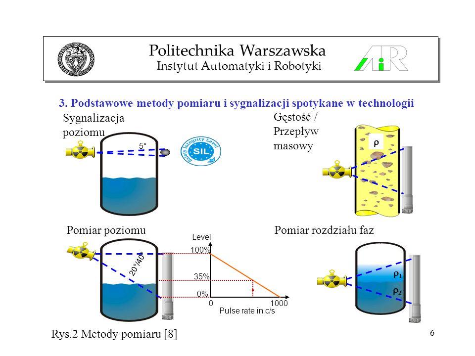 6 Politechnika Warszawska Instytut Automatyki i Robotyki Sygnalizacja poziomu Pomiar poziomu Gęstość / Przepływ masowy Pomiar rozdziału faz 100% 0% 35